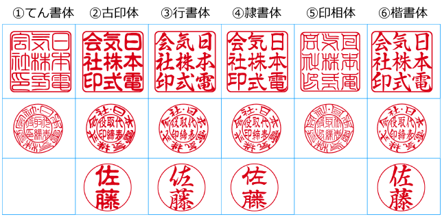 Depiction of different fonts for hanko design